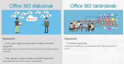 Ingyenes Office 365 ProPlus programcsomag